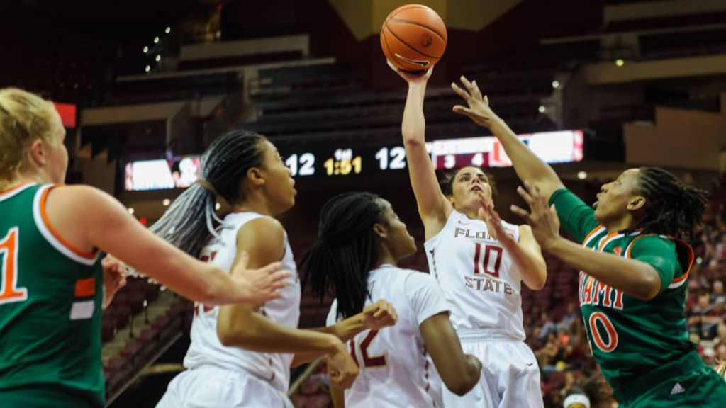 Noles Look to Stay Unbeaten on Road at UVA