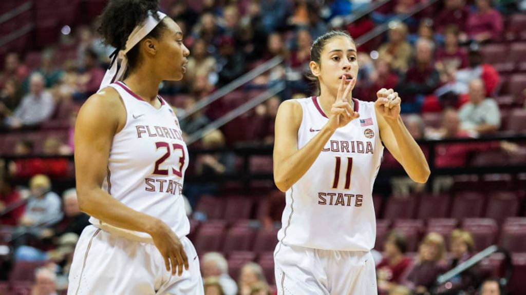 No. 10/9 Women's Hoops Ready for Paradise Jam