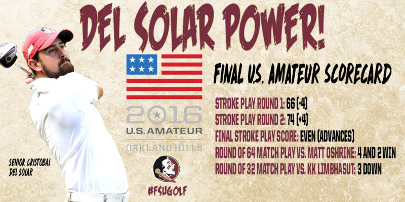 Del Solar Ends U.S. Amateur in Round of 32