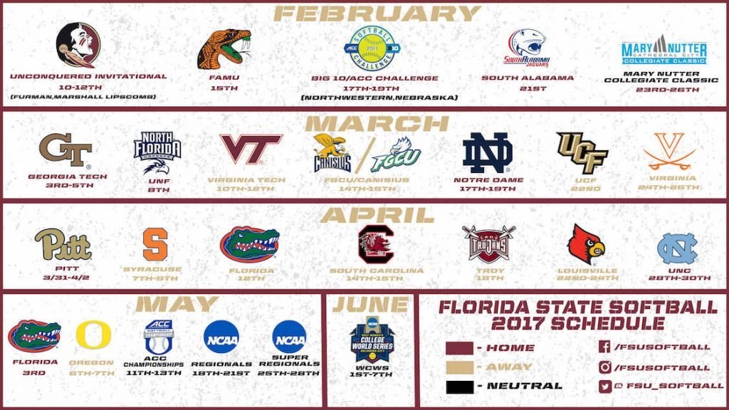 Florida State Announces 2017 Softball Schedule