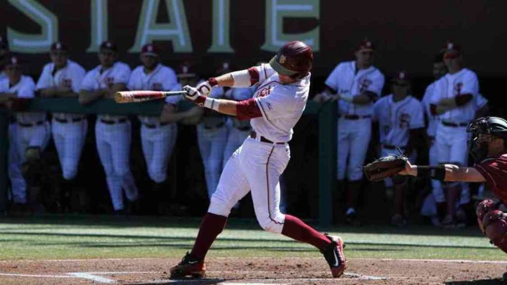 Walls Smacks Two Home Runs in Setback to FGCU