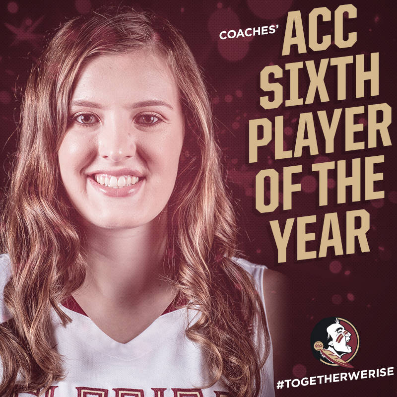 White Named ACC Sixth Player of the Year