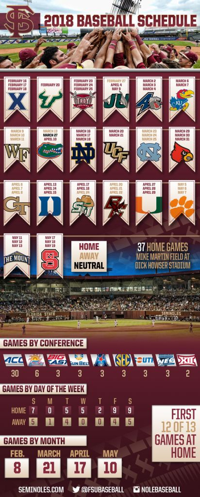 photo about Fsu Football Schedule Printable referred to as Baseball Announces 2018 Timetable