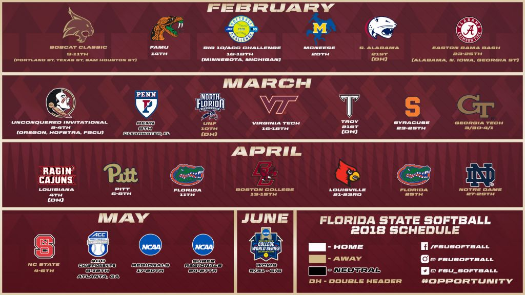 graphic about Fsu Football Schedule Printable called Florida Nation Softball Releases 2018 Agenda