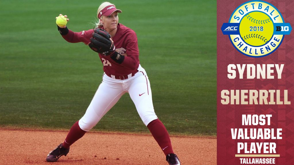 Kylee Hanson Tosses Two-Hit Shutout Versus No. 20 Michigan