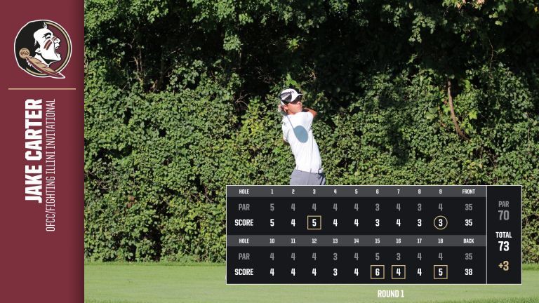 Men's Golf in 12th at Olympia Fields