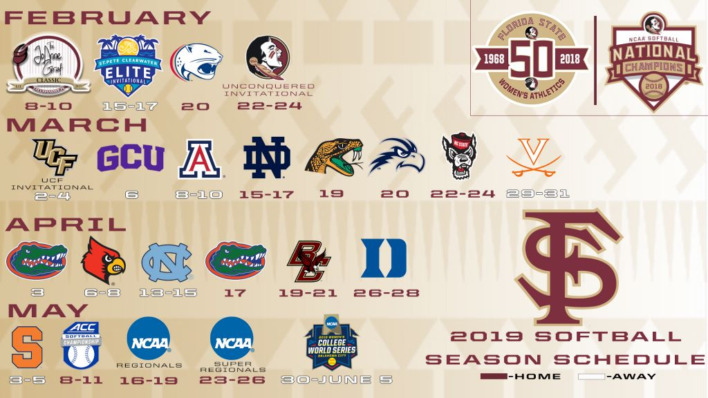 Florida State Softball Announces 2019 Schedule