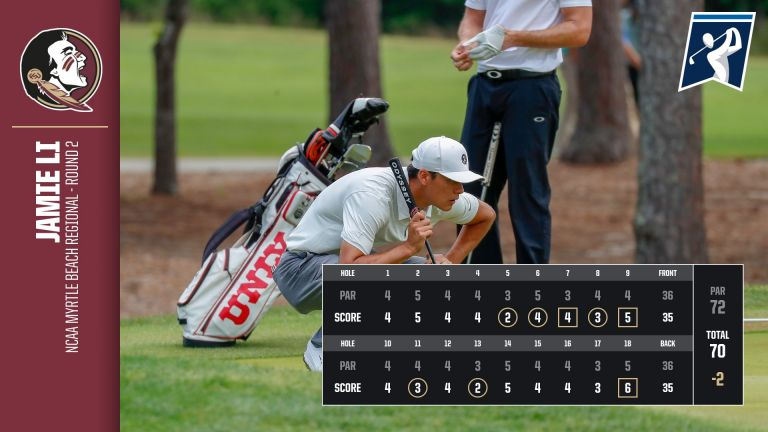 Li Carries Men's Golf into Final Round