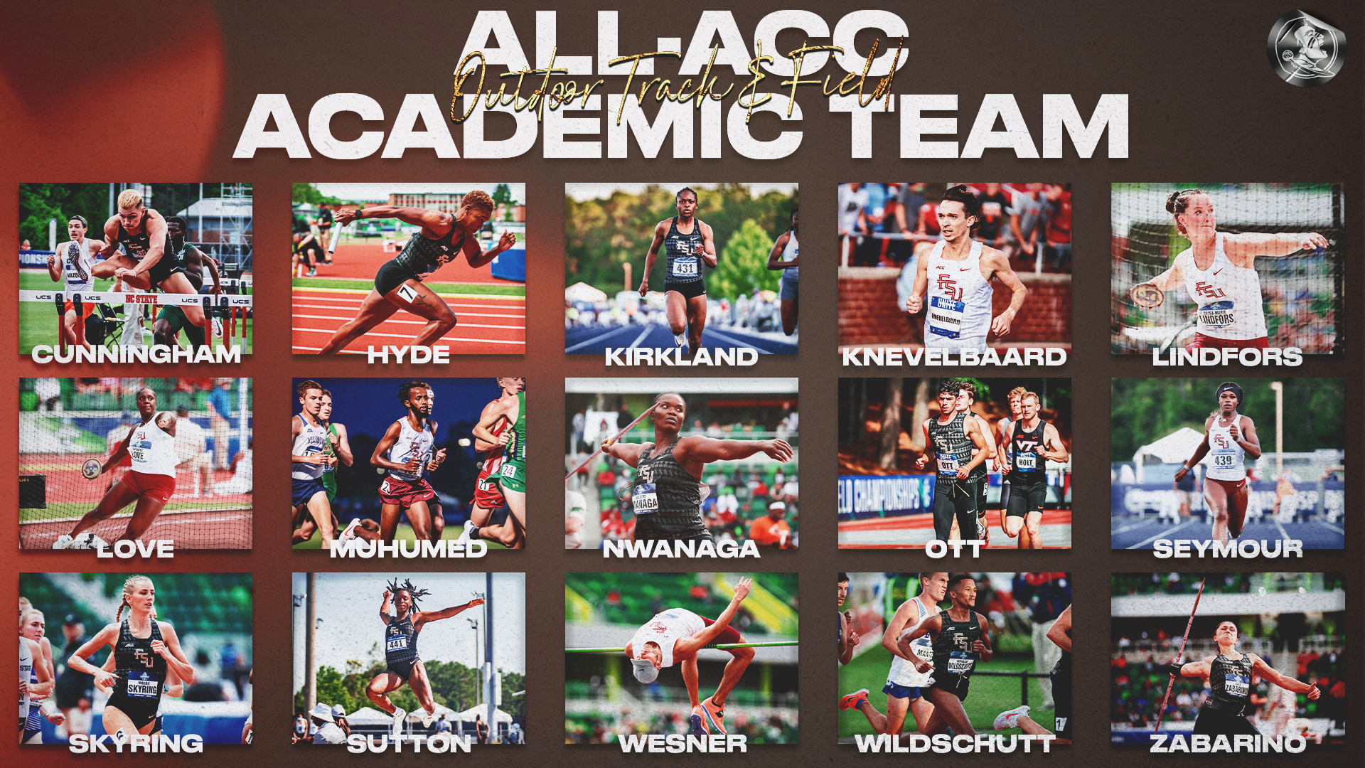 Track & Field Places 15 on the All-ACC Academic Team